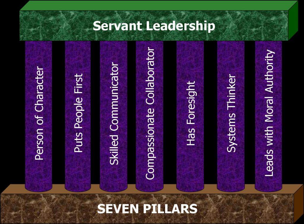 SevenPillars ofSevantLeadership