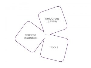 DesignThinking Blog Visuals.001