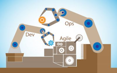 Organizational Excellence through DevOps