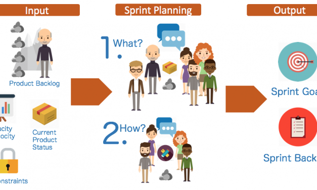 Re-boot your Sprint Planning