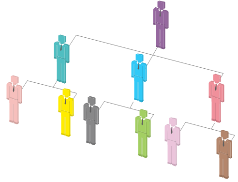 The Role of Functional Managers in an Agile/Scrum environment