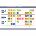 Should I Start My Agile Journey with Kanban?