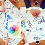 Rating Agile Teams