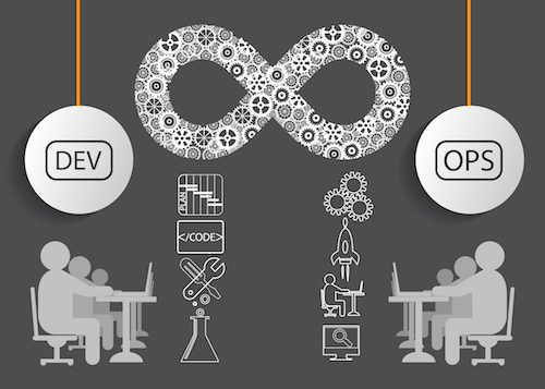 DevOps and the software lifecycle
