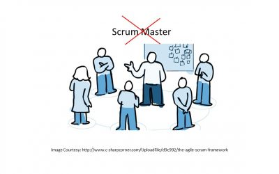 Is it time to change the Scrum Master?