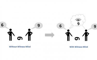 Witness-Mind: Gateway to Empathy
